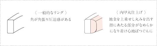 img_quality_skill_ring